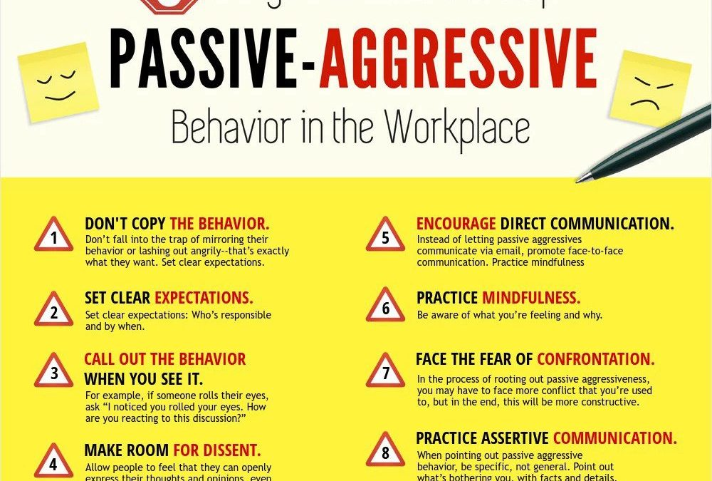 5 Signs of Passive-Aggressive Management: Why It Kills Employee Motivation and How to Deal